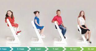 Как выбрать растущую мебель и не допустить ошибок